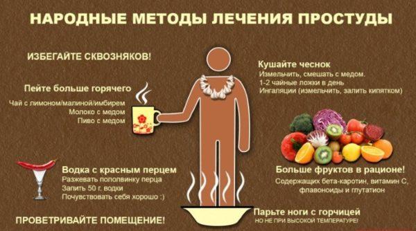 Способы лечения простуды