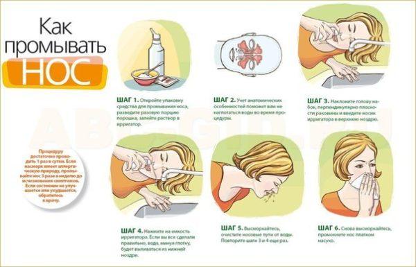 Процесс промывания  носа