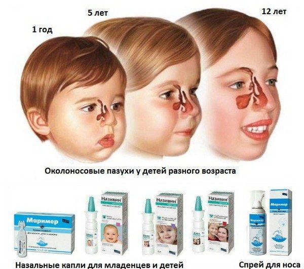 Препараты для детей разного возраста